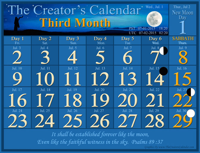A Levitical 03 Lunar 07-02-2015 opti 7x96