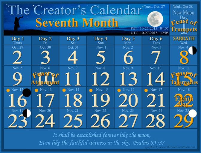A Levitical 07 Lunar 10-28-2015 opti 7x96
