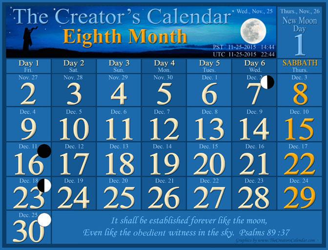 A Levitical 08 Lunar 11-25-2015  opti 7x96