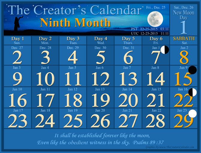 A Levitical 09 Lunar 12-26-2015 opti 7x96
