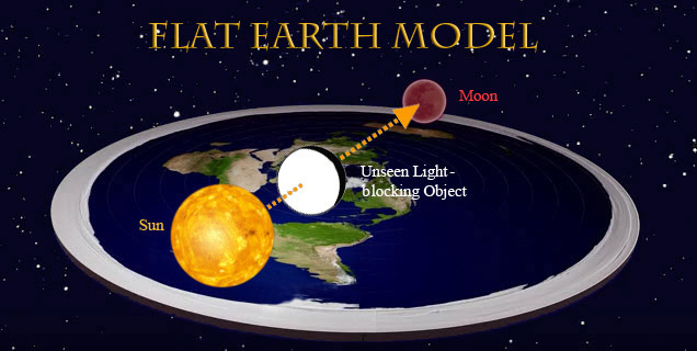three-unanswerable-objections-to-the-flat-earth-theory