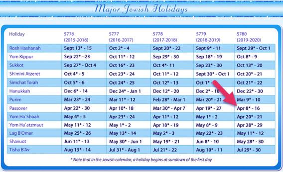 jewish-holiday-calendar