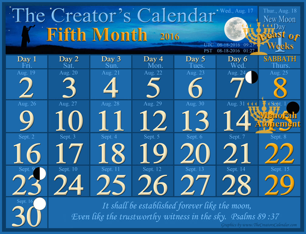fifth lunar month 2016