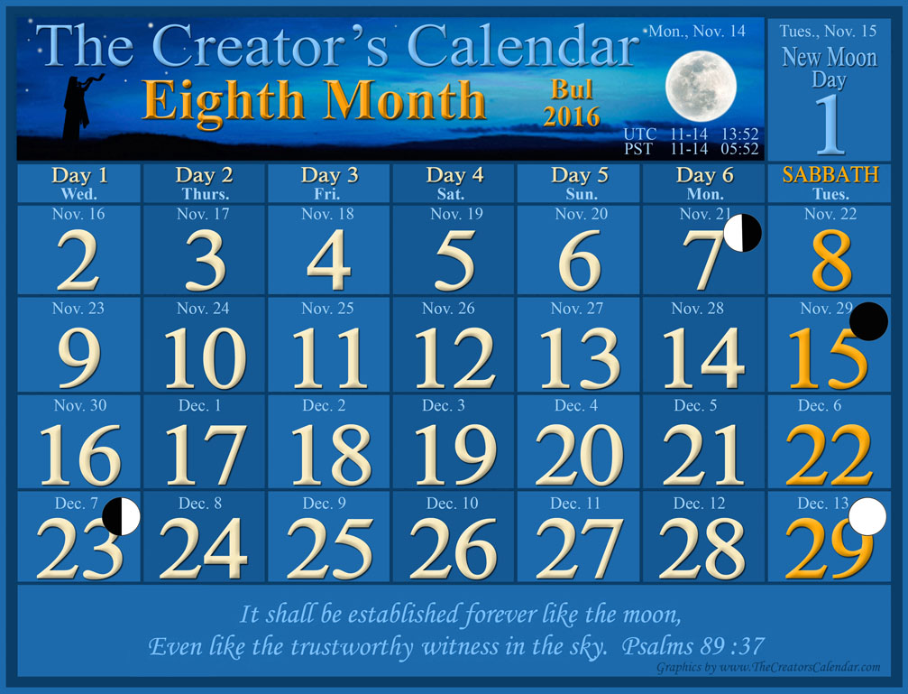 eighth lunar month 2016