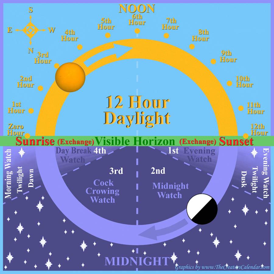The Creators Calendar