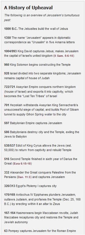 Time-line of Jerusalem's Tumultuous Past - 1