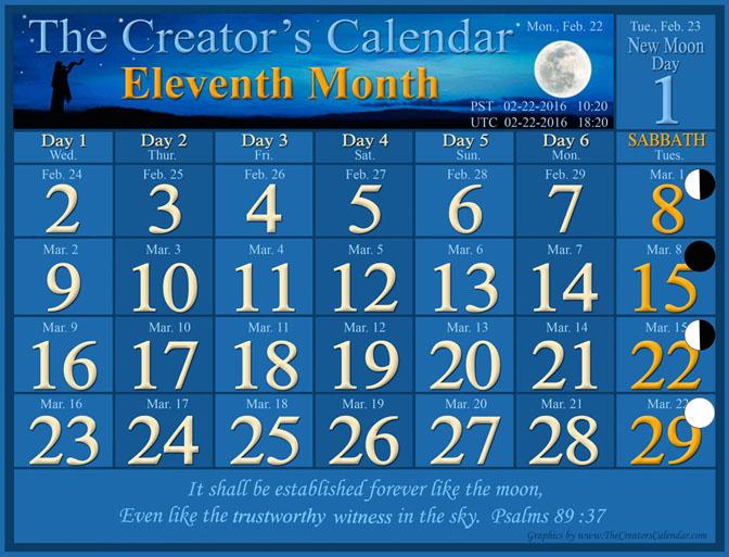 Creator's-calendar