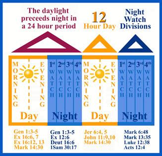 calendar-day-preceeds-night1
