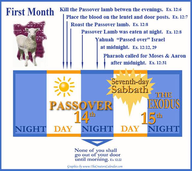 calendar-first-month-Passover1