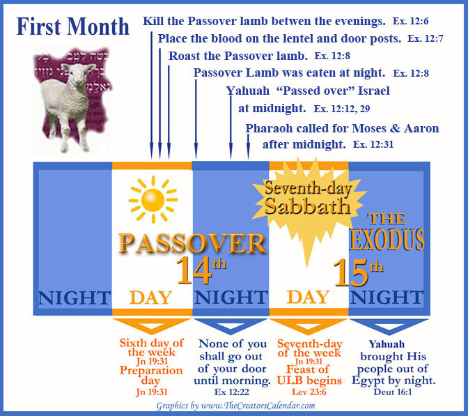 passover-lamb-sacrifice-detail