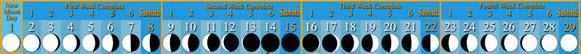 calendar-lunar-phase-sabbaths