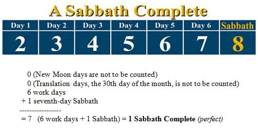 calendar-sabbath-complete