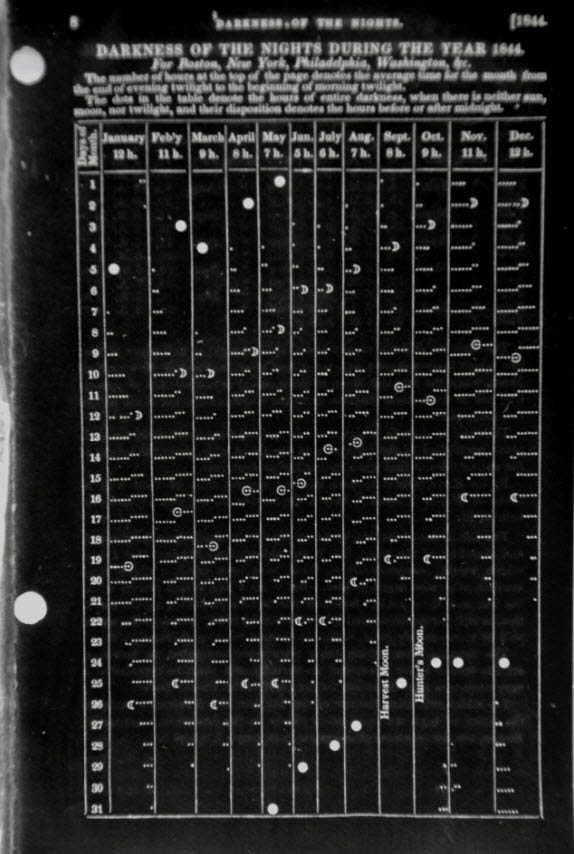 lunar-record-1844-andrews-u