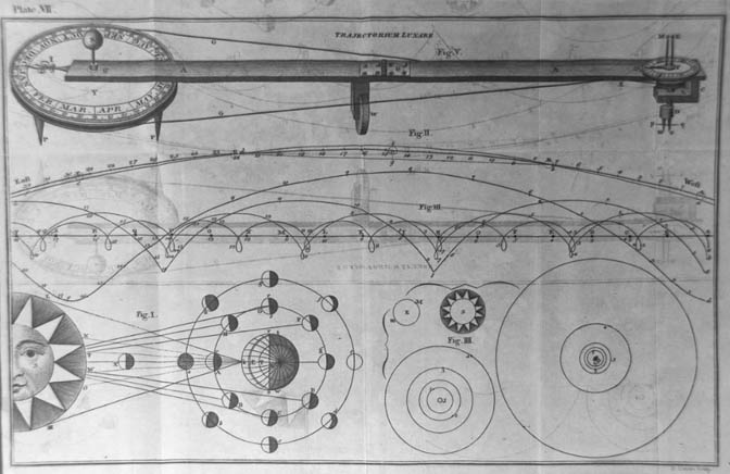 chart-lunar-trajectory-andrews-vault