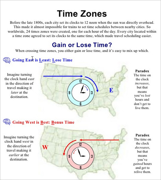 time-zones-gaining-and-losing-time