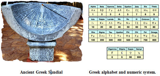 sundial-Greek-ancient