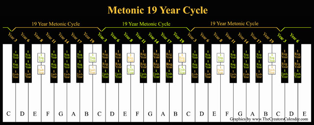 medium-metonic-cycle-piano