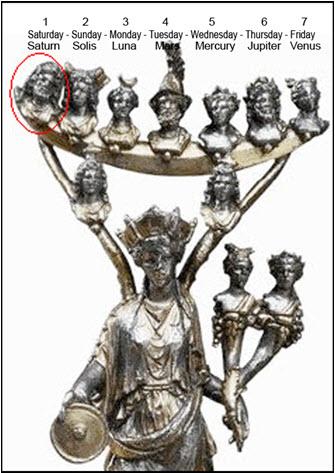roman-planetary-gods-image