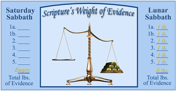 weight-of-evidence-image