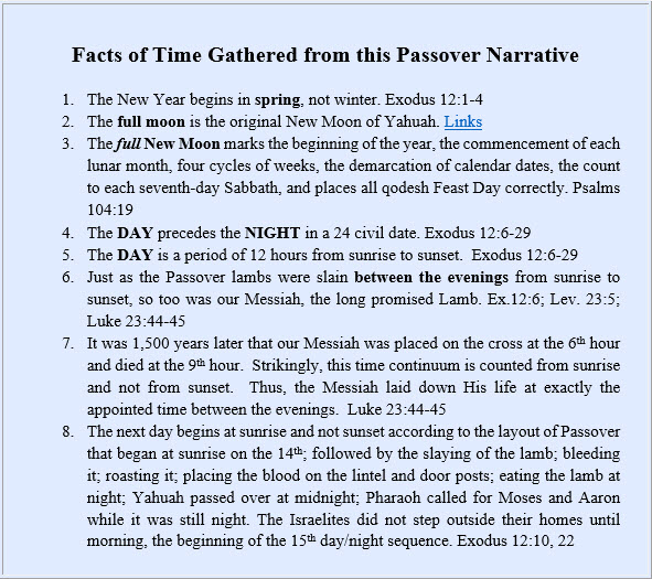 table-passover-time-facts2