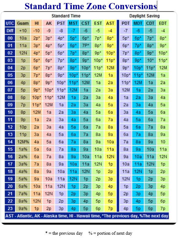 Lunisolar Calendar 2022.Spring 2021 2022 The Creators Calendar