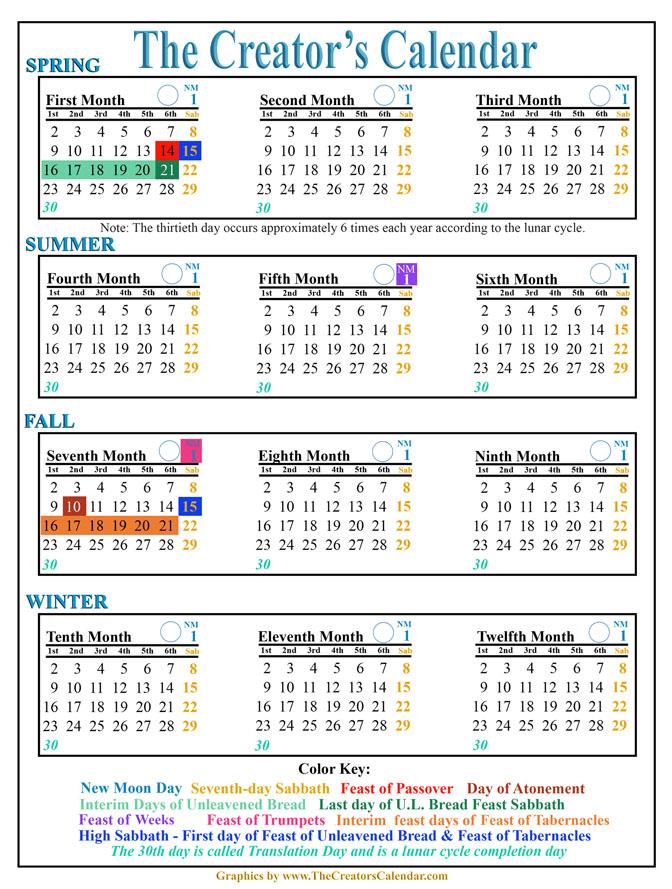 Lunisolar Calendar 2020 Sabbath's Consistent Lunar Month Dates